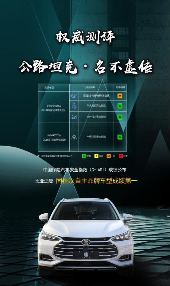 """同批次自主品牌最好成绩 比亚迪唐斩获C-IASI三项""""GOOD""""评级认证"""